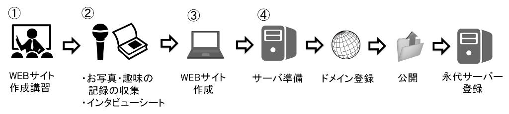 eidai_nagare_s